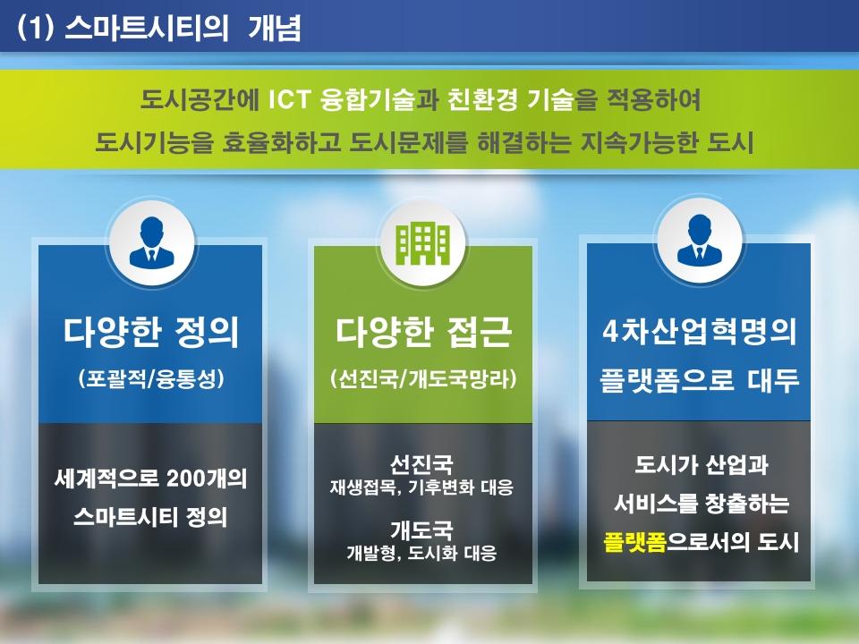 새정부 스마트시티 정책과 국가시범사업 추진방향.pdf_page_04.png