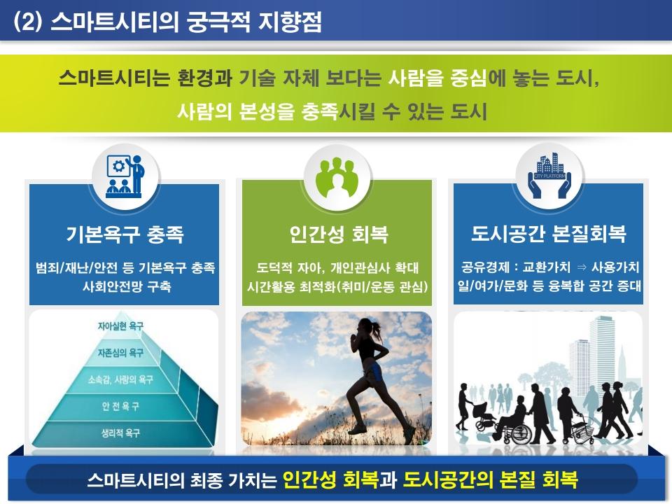 새정부 스마트시티 정책과 국가시범사업 추진방향.pdf_page_05.png