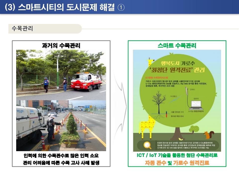 새정부 스마트시티 정책과 국가시범사업 추진방향.pdf_page_06.png