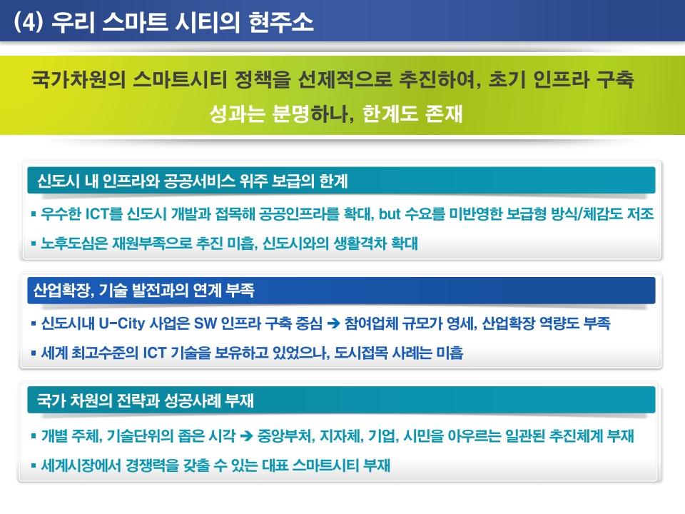 새정부 스마트시티 정책과 국가시범사업 추진방향.pdf_page_13.png