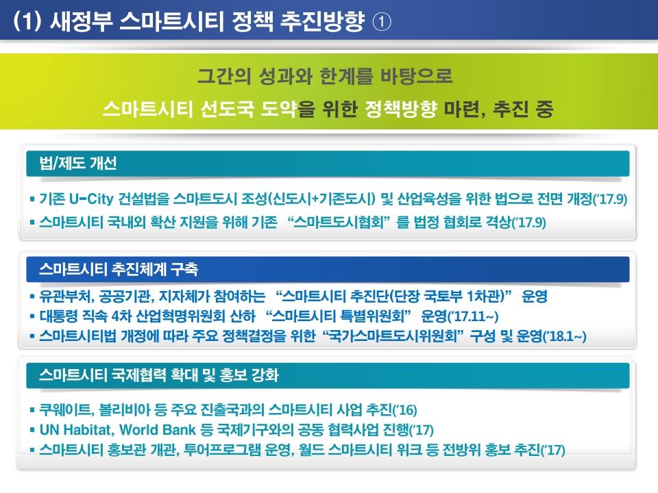 새정부 스마트시티 정책과 국가시범사업 추진방향.pdf_page_15.png
