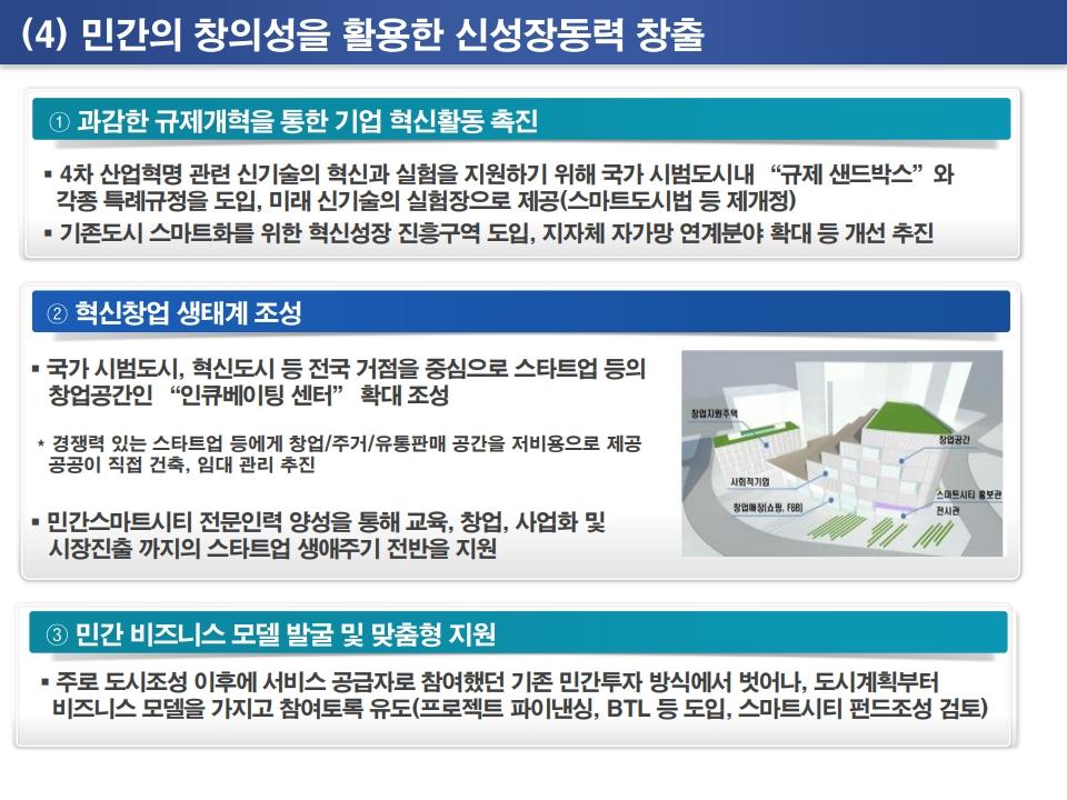 새정부 스마트시티 정책과 국가시범사업 추진방향.pdf_page_21.png