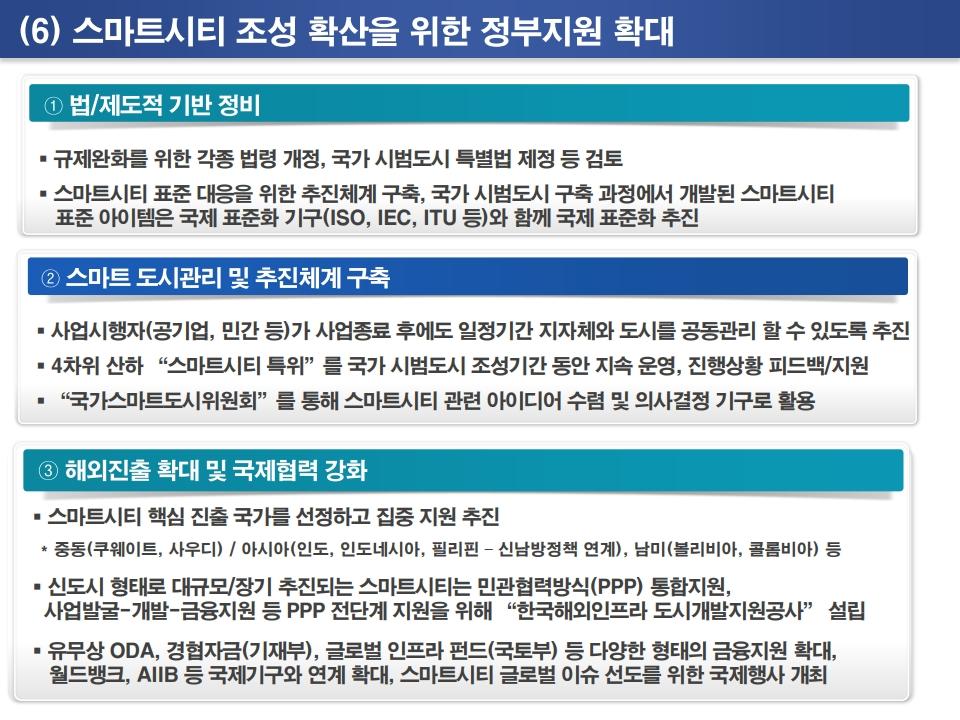 새정부 스마트시티 정책과 국가시범사업 추진방향.pdf_page_23.png