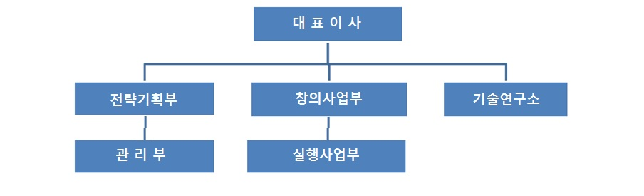 조직도.jpg